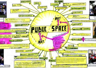 "Schema: ""Art and Public Space"", 2016"